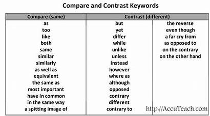 Contrast Compare Words Transition Reading Comprehension Similar