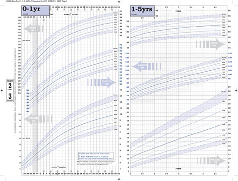 Growth Chart Baby Boy Uk Meng Lian Average Height About
