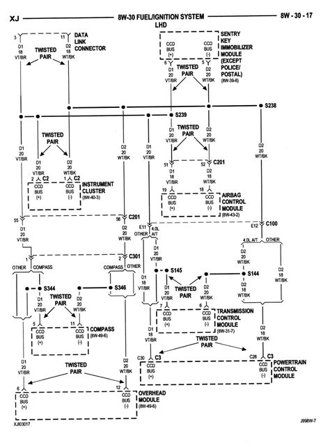 98 Jeep Radio Wiring Diagram by 98 Odbii Ccd Voltage Fails Check Jeep