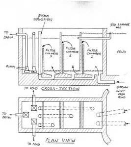 similiar 2011 nissan armada wiring diagrams keywords 2011 nissan armada wiring diagrams