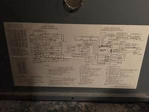 Troubleshooting High Limit Switch Problems On Furnace