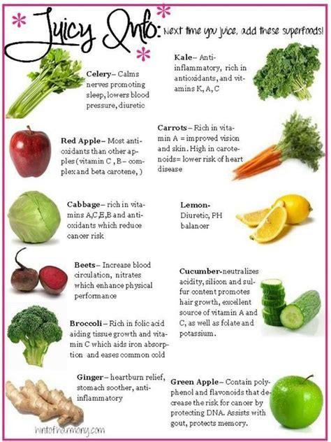 juice benefits food let visual various nice help