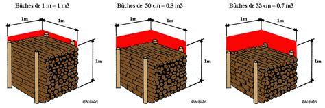 unit 233 s et mesures du bois de chauffage st 232 re m3 m 232 tre