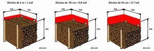 1 Stère De Bois En Kg : unit s et mesures du bois de chauffage st re m3 m tre ~ Dailycaller-alerts.com Idées de Décoration