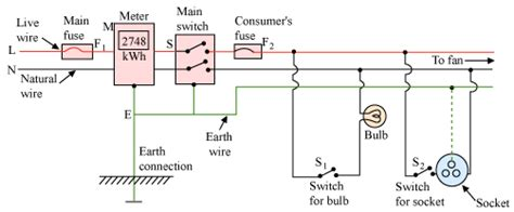 draw  schematic labelled diagram   domestic wiring