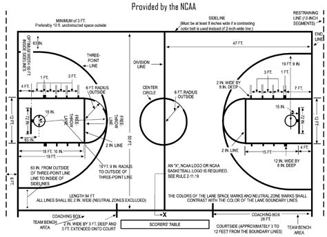 court dimensions basketball court dimensions
