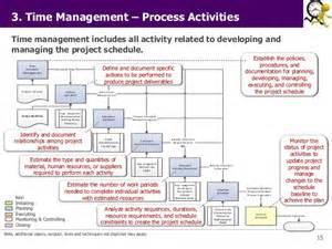 Life Career Planning Worksheet  Better Time Management
