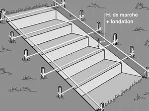 Comment Faire Des Marches Dans Un Talus : comment cr er un escalier ext rieur en pierre leroy merlin ~ Melissatoandfro.com Idées de Décoration