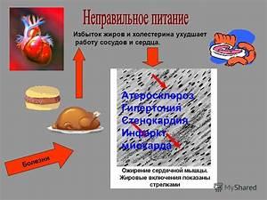 Акупунктурные точки на теле человека гипертония