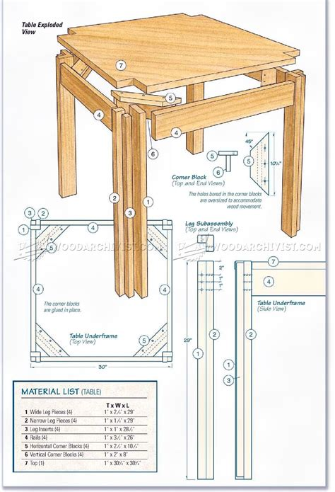 Kitchen Table And Bench Plans • Woodarchivist