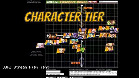 Dbfz Character Tier By Sonicfox
