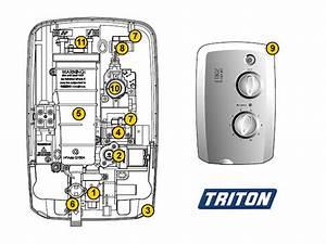 Triton T80z Slimline Shower Spares And Parts