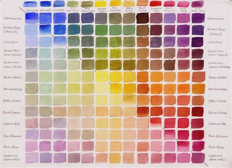 paint color mixing it shows many but not all of the colors that can be made from a simple palette of 10 pigments