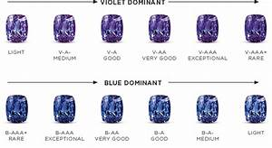 Diamond Quality Scale Chart Tanzanite Grading The Colour Shimansky