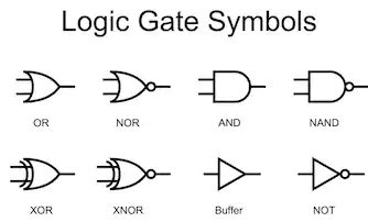 Types Logic Gates Their Examples Physicsabout