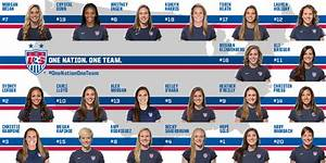 Ellis Names WNT Roster for 2014 CONCACAF Women's ...