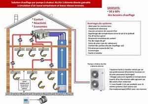 pompe a chaleur air inverse gainable maisons ossature With pompe a chaleur chauffage maison