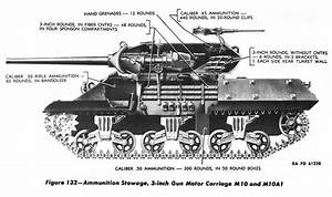 Should There Be A 50 Cal Machine Gun On M10 Tank  - Action Game Feedback  U0026 Suggestions