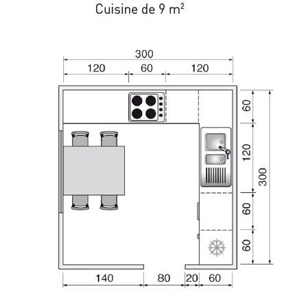plan de cuisine en l plan cuisine en l avec ilot sikel dimension ilot central
