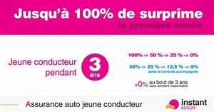 Prix Assurance Auto Jeune Conducteur : assurance auto jeune conducteur au meilleur prix instantassur ~ Maxctalentgroup.com Avis de Voitures