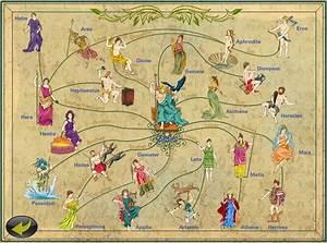 Zeus Family | Theatre History Online