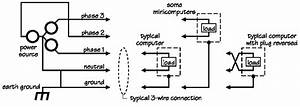 Neutral Wire Facts And Mythology