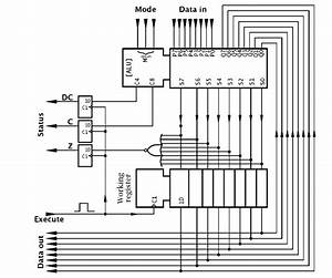 Logic Circuitry Part 3  Pic Microcontroller