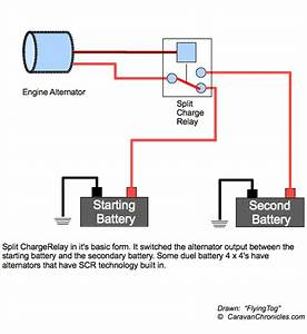 Split Charge Relay Wiring Diagram