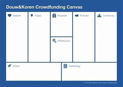 Crowdfunding Canvas Koren Douw Project