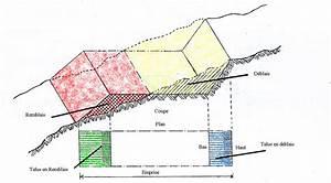Etude De Sol Obligatoire Pour Vendre Un Terrain : terrassements cours et exercices ~ Premium-room.com Idées de Décoration