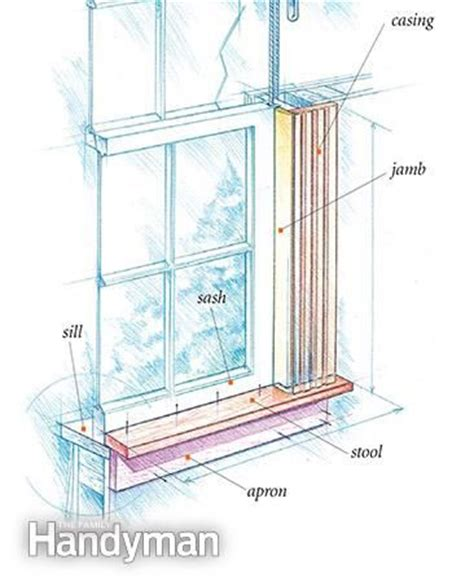 Pvc Window Stool by 17 Best Images About Doors Windows On The