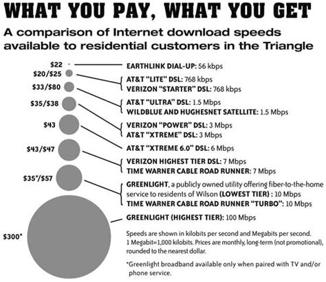 time warner cable pay by phone time warner cable nc pay bill by phone