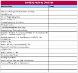 planning a wedding wedding planning checklists inexpensive wedding dresses
