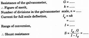To Convert The Given Galvanometer  Of Known Resistance And