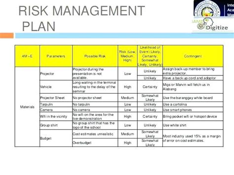 risk management plan templates template samples