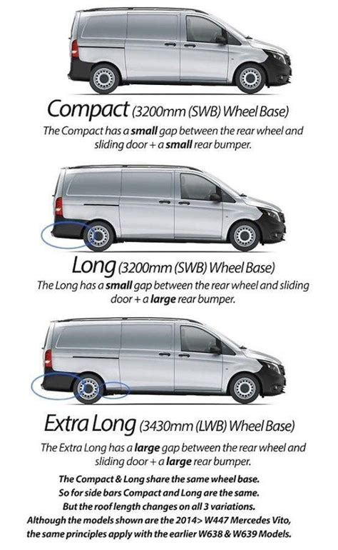 I've actually found the load area size. To Fit 2014+ Mercedes Vito Viano MWB LWB Roof Rails + Cross Bars + Load Stops   eBay