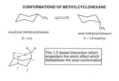 Chair Conformation Of Cyclohexane Practice by Molecules Methylcyclohexane Chair Conformers Chemistry