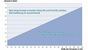 Maße 50 Zoll Fernseher : 4k fernseher tvs mit ultra hd aufl sung fernseher test 2018 ~ Orissabook.com Haus und Dekorationen