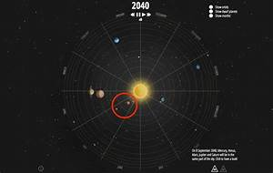 Here U0026 39 S What It Will Look Like When All The Planets In Our