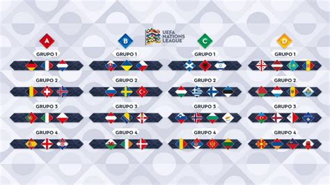 uefa nations league fixtures groups qualification