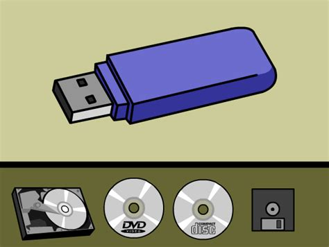 Data Storage Devices Lesson Plans And Lesson Ideas