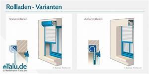 Elektrische Rolläden Einbauen : roll den nachr sten preis icnib ~ Eleganceandgraceweddings.com Haus und Dekorationen
