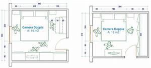 Le misure dell'uomo nell'abitazione : la camera da letto