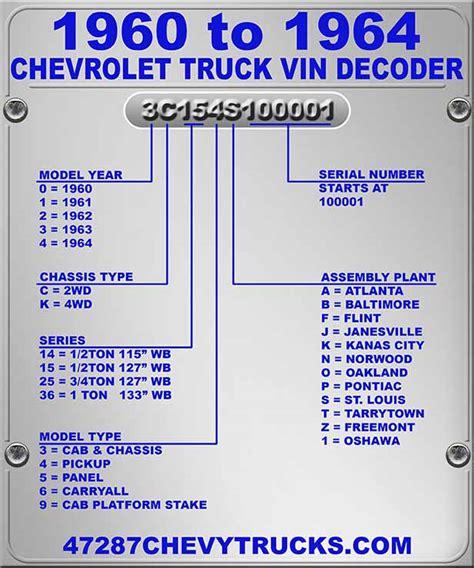 Chevrolet Number by 47287chevytrucks Vin Decoders