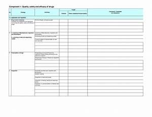 best photos of medical quality assurance plan template With quality assurance program template
