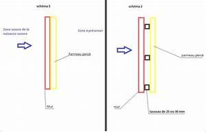 Isolation Intérieure Mince : isolation phonique mur interieur ~ Dode.kayakingforconservation.com Idées de Décoration