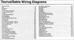2005 Ford Taurus  U0026 Mercury Sable Wiring Diagrams Manual