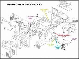 Atwood Furnace Model 8520