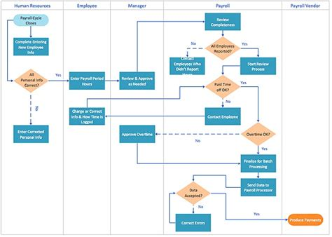 project planner basic excel template project management