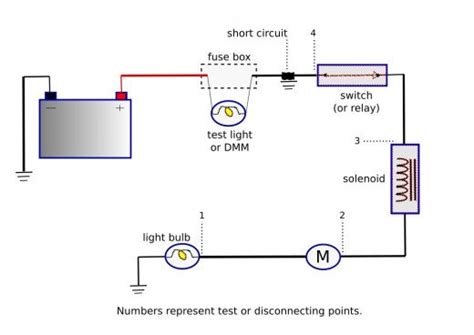 Test Light Electrical Circuit Diagram by Test Lights Electrical Circuit Diagram Wiring Diagram